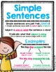 Simple, Compound, and Complex Sentence [ Anchor Charts]