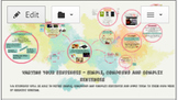 Simple, Compound and Complex Sentence Structures Prezi