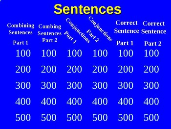 Simple, Compound, and Complex Sentences Jeopardy