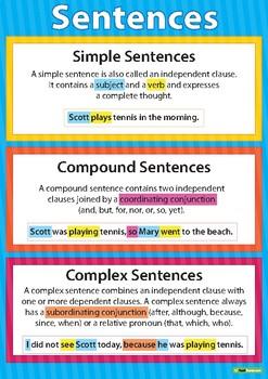 Simple, Compound and Complex Sentences Poster