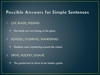 Simple, Compound, and Run-On Sentences Lesson