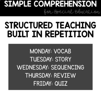 Simple Comprehension for Special Education: The Bundle