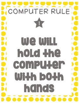 Simple Computer Rules Posters