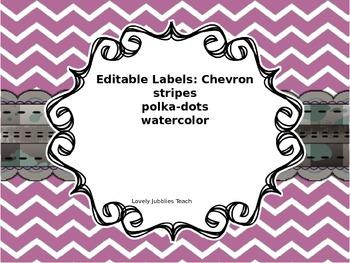 Simple Editable Lables