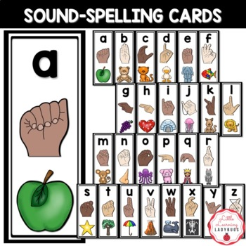 Simple Fingerspelling American Sign Language Alphabet Posters