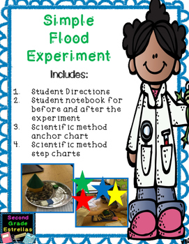 Simple Flood Experiment - Building a levee
