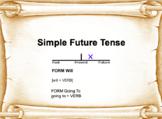 Simple Future Tense (ESL Lesson Plan)