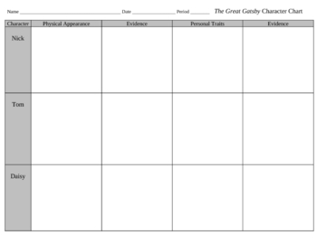 Simple Gatsby Character Chart