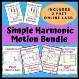 Simple Harmonic Motion Bundle: Three PhET Simulations, Not