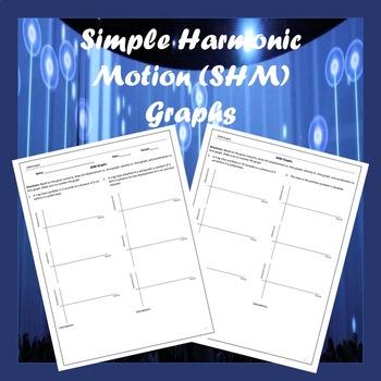 Simple Harmonic Motion (SHM) Graphing Practice