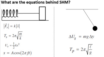 Simple Harmonic Motion SHM powerpoint, notes, worksheet, examples and exit quiz