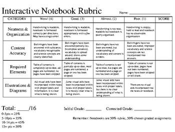 Simple Interactive Notebook Rubric
