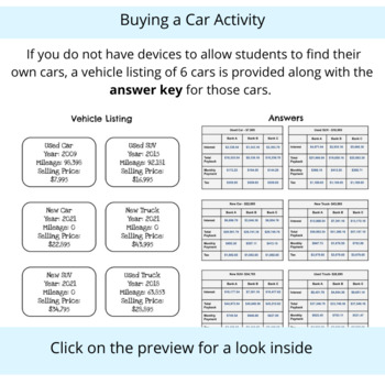 Simple Interest- Buying a Car Activity