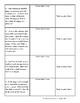 Simple Interest Cut & Paste Activity