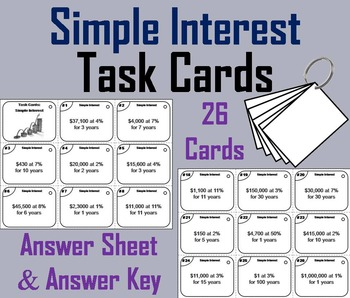 Simple Interest Task Cards 6th 7th 8th 9th Grade