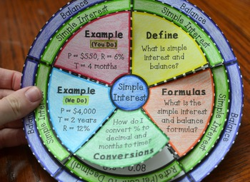 Simple Interest Wheel Foldable