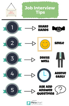 Simple Interview Tips with Visuals