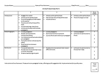 Simple Literary Analysis Essay Rubric for Peer Review