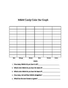 Simple M&M graph