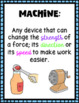 Simple Machine Anchor Chart Posters