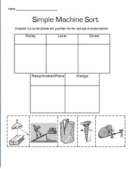 Simple Machine Cut and Sort