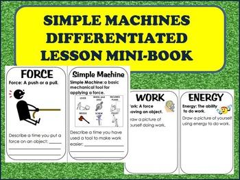 Simple Machine Mini Book definitions, visualizations, review, scavenger hunt