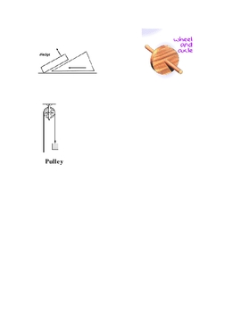 Simple Machine Notes (force)