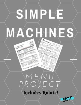DISTANCE LEARNING Simple Machine Project Menu