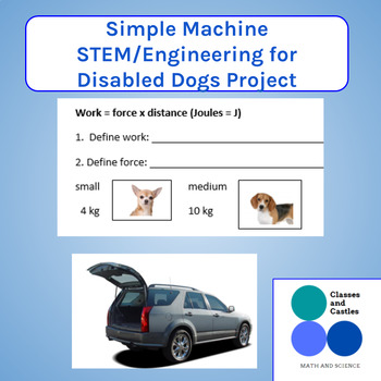 Simple Machine Prosthesis for Disabled Dogs Project