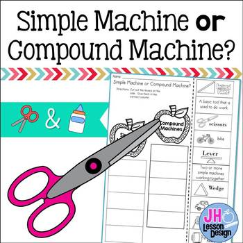 Simple Machine or Compound Machine? Cut and Paste Sorting