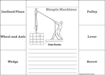 Simple Machines Activity: Lever, Wedge, Screw, Wheel & Axle, Inclined plane, etc