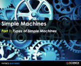 PPT - Simple Machines + Student Notes - Distance Learning