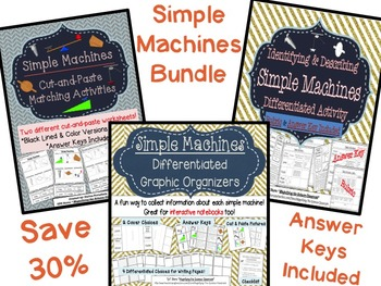 Simple Machines Activity BUNDLE!