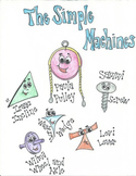 Simple Machines Cartoon