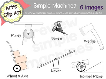 Simple Machines Clip Art