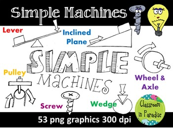 Simple Machines Clipart Set