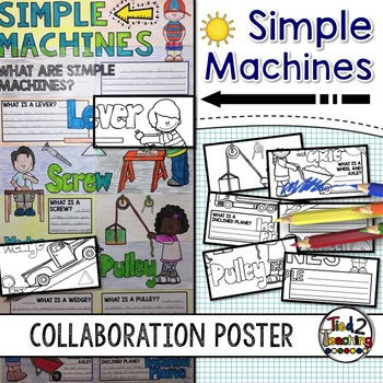 Simple Machines: Collaborative Research Poster & Writing Activity