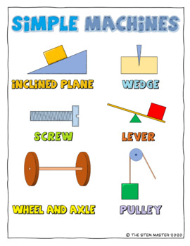 Simple Machines Coloring Notes