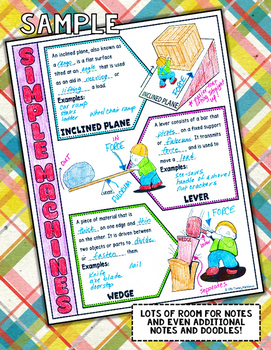 SIMPLE MACHINES DOODLE NOTES, INTERACTIVE NOTEBOOK, MINI ANCHOR CHART