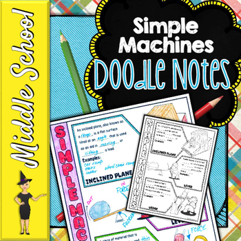 SIMPLE MACHINES SCIENCE DOODLE NOTES, INTERACTIVE NOTEBOOK, MINI ANCHOR CHART