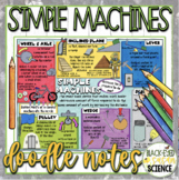Simple Machines Squiggle Sheets & Understanding Checkpoint -NGSS Aligned