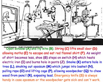 Simple Machines & Energy FULL UNIT: 73 Files = 16+Lessons Lab Experiments Videos