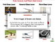 Simple Machines: First, Second, and Third Class Levers - P
