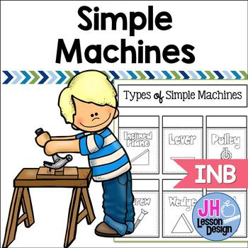 Simple Machines Interactive Notebook Activity