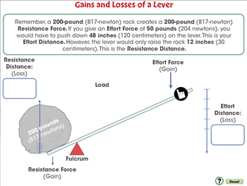 Simple Machines: Gains and Losses of a Lever - MAC Gr. 5-8