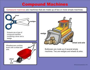 Simple Machines - Inclined Planes, Wedges, and Screws - A Third Grade PowerPoint