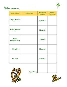 Simple Machines Info Sheet & Leprechaun Trap Project