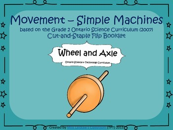Simple Machines - Interactive Flipbook - Wheel and Axle