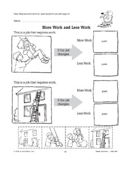 Simple Machines: Jobs Take More or Less Work