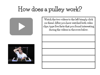 Simple Machines Lesson & WebQuest - Google Drive!
